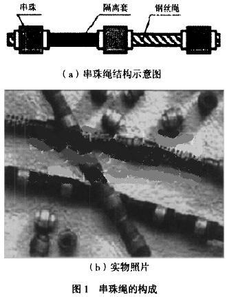金刚石串珠绳锯在石材加工中的应用